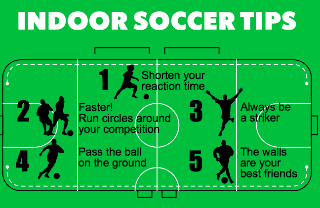 Indoor Soccer Tips